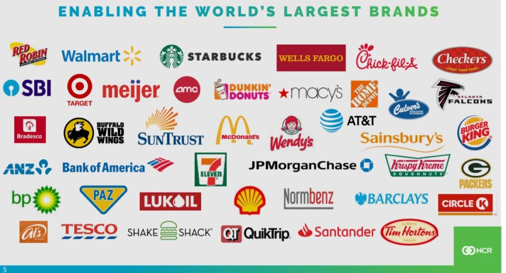 enabling the world's largest brands chart